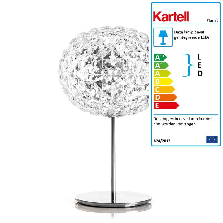 Dimbare Planeet LED Tafellamp met Base van Kartell in Crystal Clear
