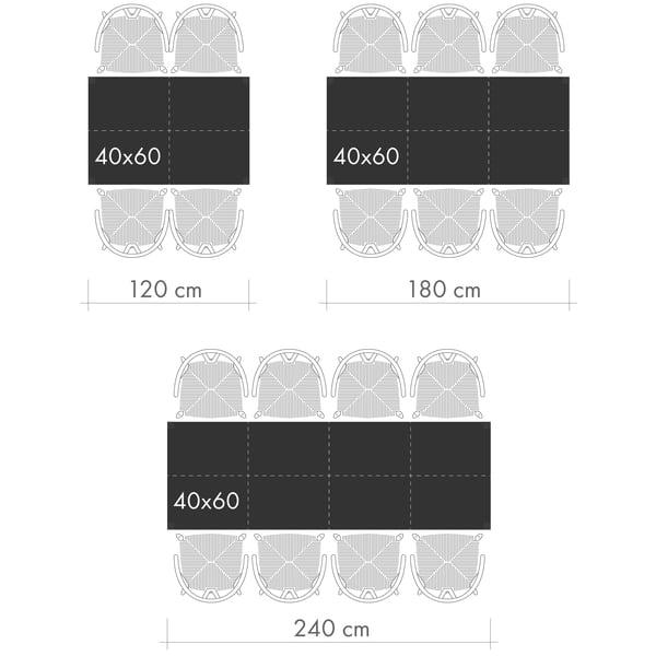 Eettafel Grafiek 2 - Personen per tafel Grafiek 2 - Personen per tafel
